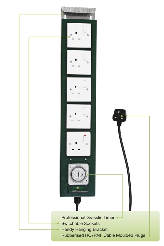 Picture of Green power 5 Way Contactor Hobby Relay Timer (5RT)