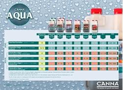 Picture of Canna Aqua Vega & Flores Nutrients