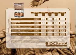 Picture of Canna Bio Vega & Flores Nutrients