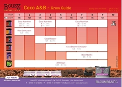 Picture of BCuzz Coco Nutrient