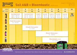 Picture of Bcuzz Soil Nutrient