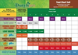 Picture of Dutch Pro Original Bloom Soil A&B