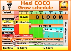 Picture of Hesi Coco